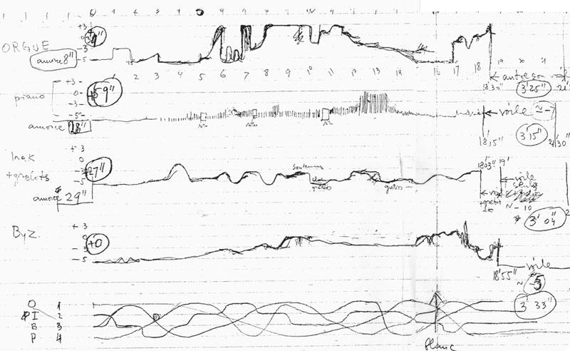 Handskizze Xenakis' zur elektroakustischen Komposition 'Bohor' von 1962